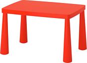 Ikea Маммут 403.651.68