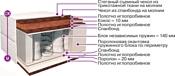 BelSon Классик Зима-лето К-02 160x190-200