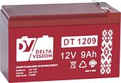 Delta Vision DT 1209
