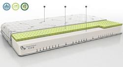 Территория сна Concept 01 80x186-200