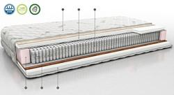 Территория сна Concept 09 160x186-200