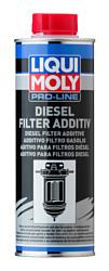 Liqui Moly Pro-Line Dieselfilter Additive 500ml