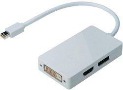 mini-DisplayPort - HDMI/DisplayPort/DVI
