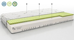 Территория сна Concept 01 120x186-200