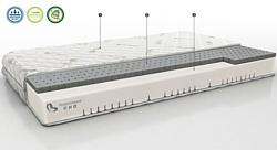 Территория сна Concept 03 140x186-200