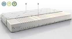 Территория сна Concept 04 120x186-200