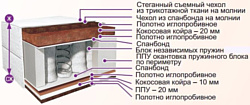 BelSon Классик Престиж К-03 140x200