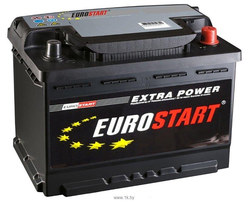 Фотографии EuroStart 6CT-75 R (75Ah) 615A