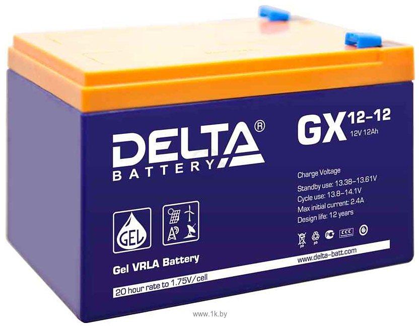 Фотографии Delta GX 12-12