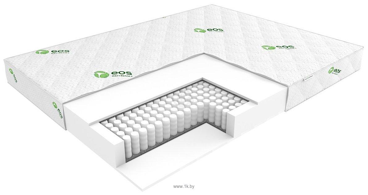 Фотографии ЭОС Тип 1а Оптима 80x200 (трикотаж)