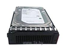 Фотографии Lenovo 4XB0G88712