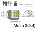 Talberg Malm 4