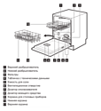 Electrolux ESL 7310 RA