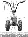 Мотор Cич МБ-8