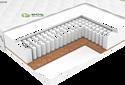 ЭОС Тип 1а/2 Оптима-Комфорт 80x200 (трикотаж)
