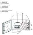 SUPRA MW-G2113TW