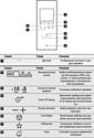Electrolux EMT 25207 OX