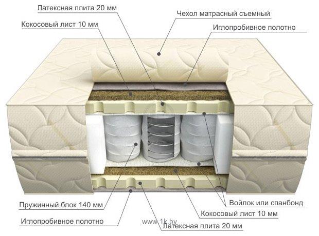 Фотографии Kondor K-202М Nikolo 170x190-200