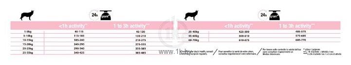 Фотографии Purina Pro Plan (14 кг) Medium Adult сanine Sensitive Skin Salmon and rice dry
