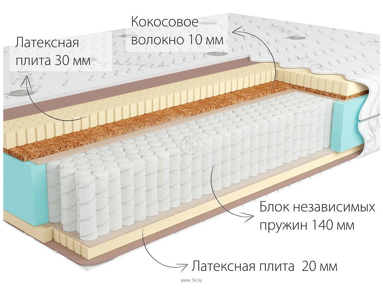Фотографии Kondor Bora 2 Multi 140x195 (трикотаж)