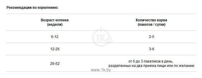Фотографии Purina Pro Plan (0.085 кг) 1 шт. NutriSavour Junior kitten with Chicken in Jelly