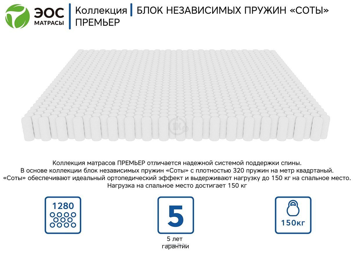 Фотографии ЭОС Премьер Тип 5а 160x200 (жаккард)