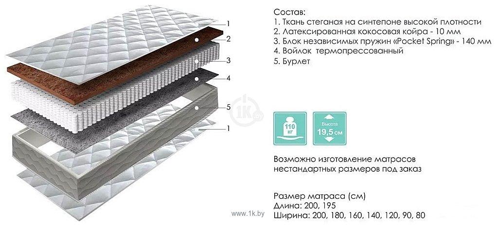 Фотографии Пинскдрев Симпли 140x200
