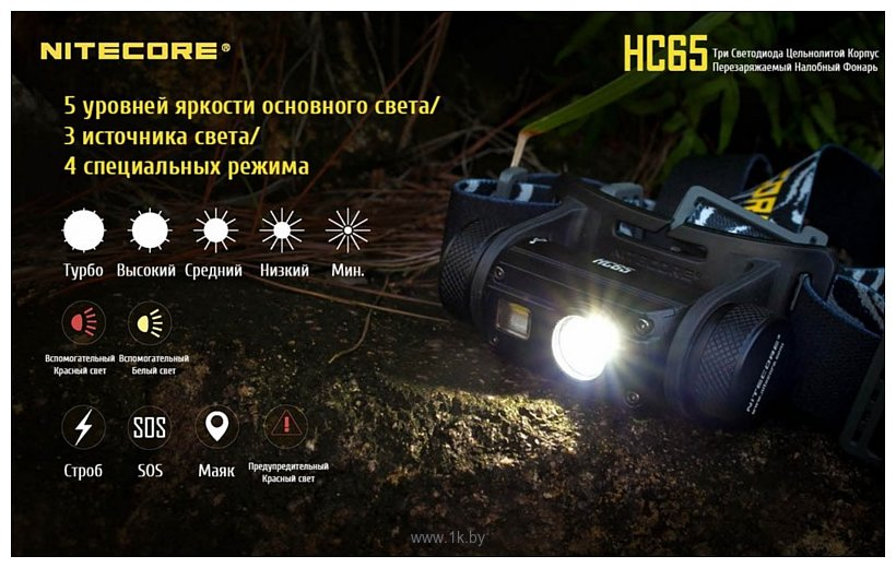 Фотографии Nitecore HC65 (черный)
