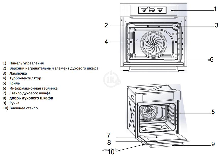 Электрический духовой шкаф zigmund  shtain en 232722 b - купить в самаре