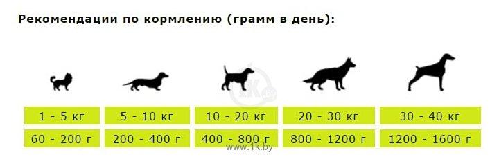 Фотографии Berkley (0.2 кг) 1 шт. Паштет для собак #6 Кролик с ячменем