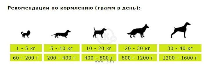 Фотографии Berkley (0.2 кг) 6 шт. Паштет для собак #5 Телятина с рисом