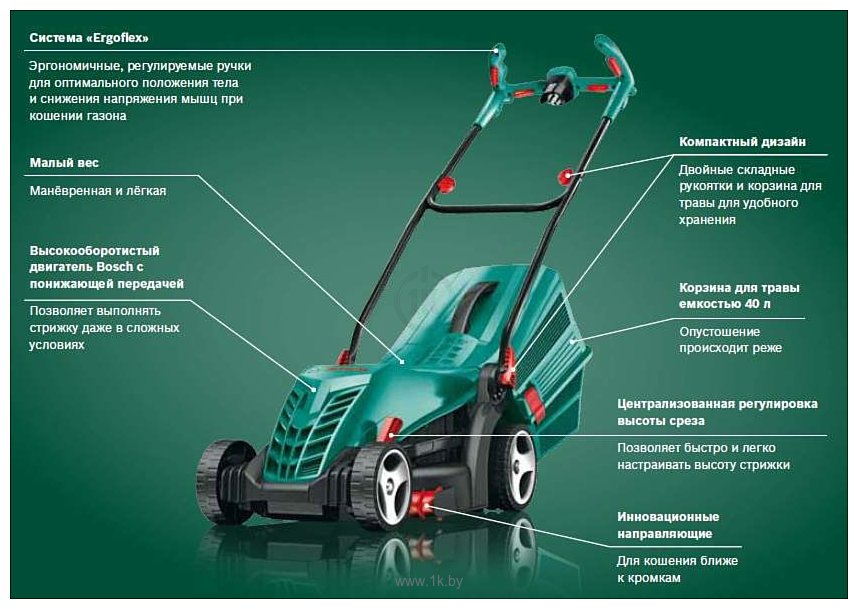 Фотографии Bosch ARM 34 (0.600.8A6.101)