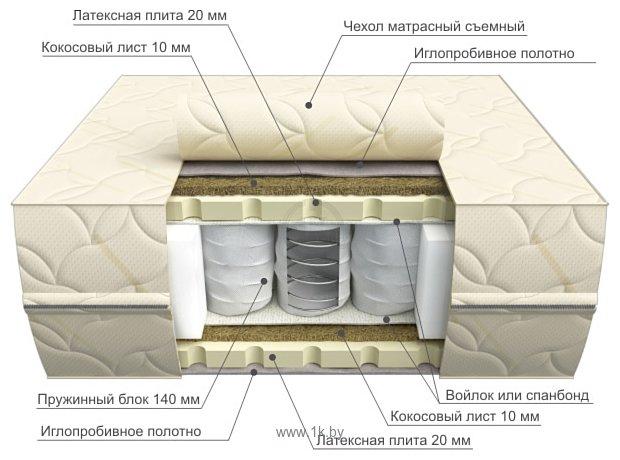 Фотографии Kondor K-202М Nikolo 110x190-200