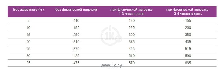 Фотографии ТерраПёc Сухой для крупных пород (12 кг)