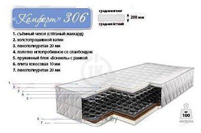 Фотографии Барро Комфорт 306 80x200