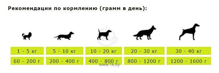 Фотографии Berkley (0.2 кг) 6 шт. Паштет для собак #6 Кролик с ячменем