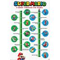 Pyramid International Постер Super Mario (A Warp Through The Years)