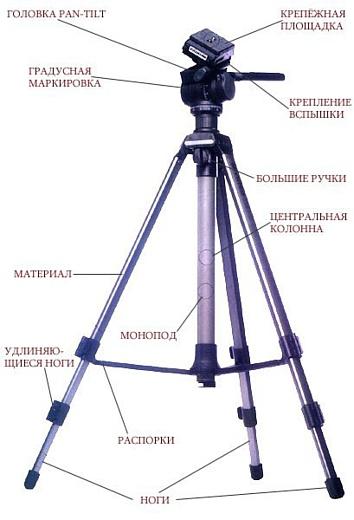 Фото - фурнитура и аксессуары к фотоаппаратам. (Штативы)